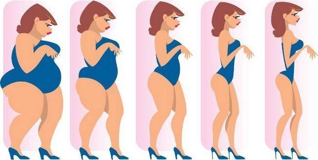 Правильне харчування, вправи і народні засоби (відео)